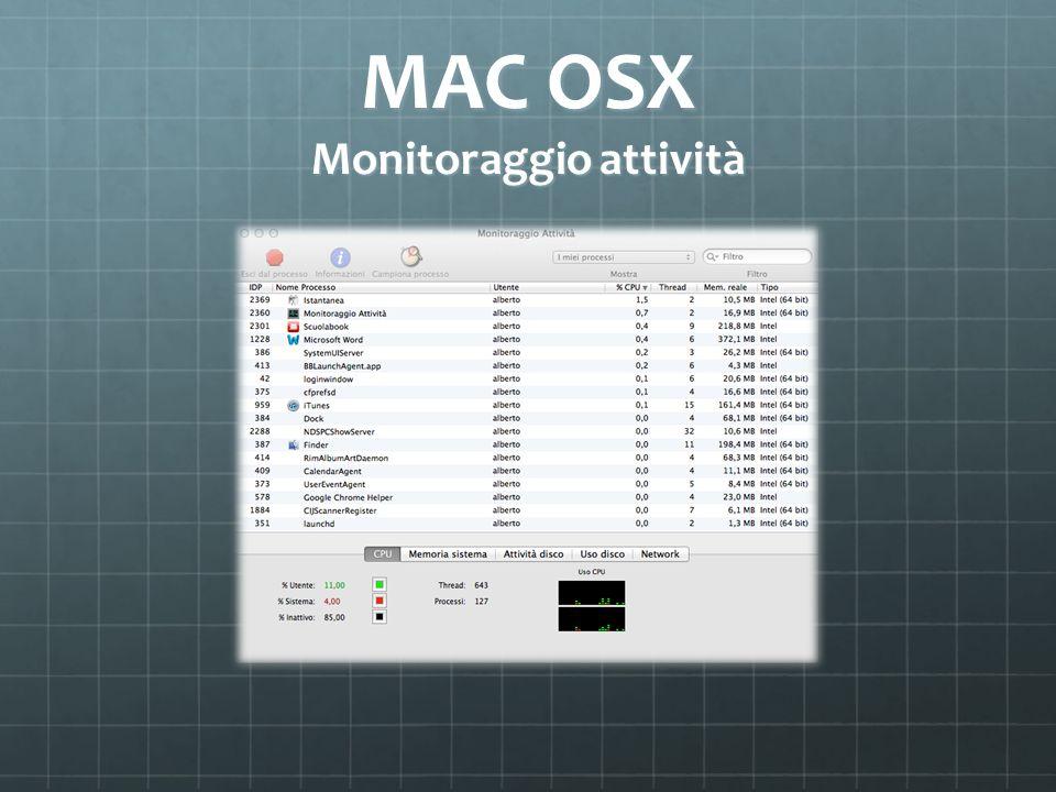 MAC OSX Monitoraggio attività
