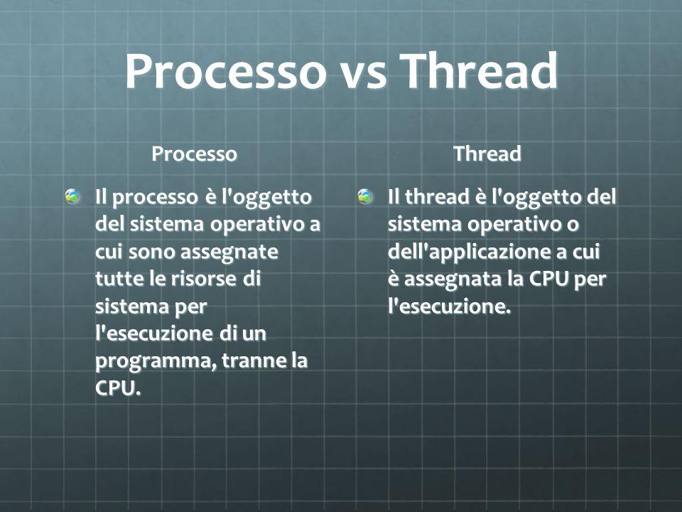 Processo vs Thread Processo Il processo è l'oggetto del sistema operativo a cui sono assegnate tutte le risorse di sistema per l'esecuzione di un prog