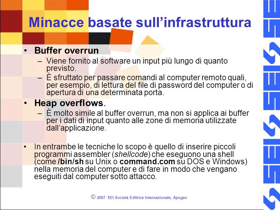© 2007 SEI-Società Editrice Internazionale, Apogeo Minacce basate sullinfrastruttura Buffer overrun –Viene fornito al software un input più lungo di q