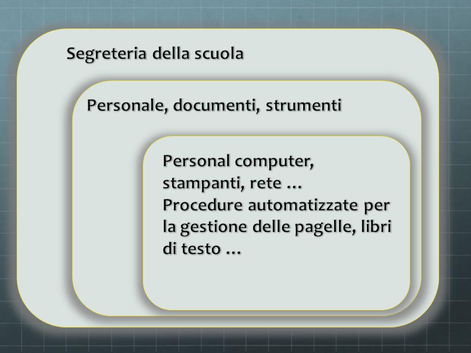 Ciclo di sviluppo di un sistema informatico Definizione dei bisogni degli utenti Definizione dei requisiti Progettazione concettuale Progettazione logico/fisica