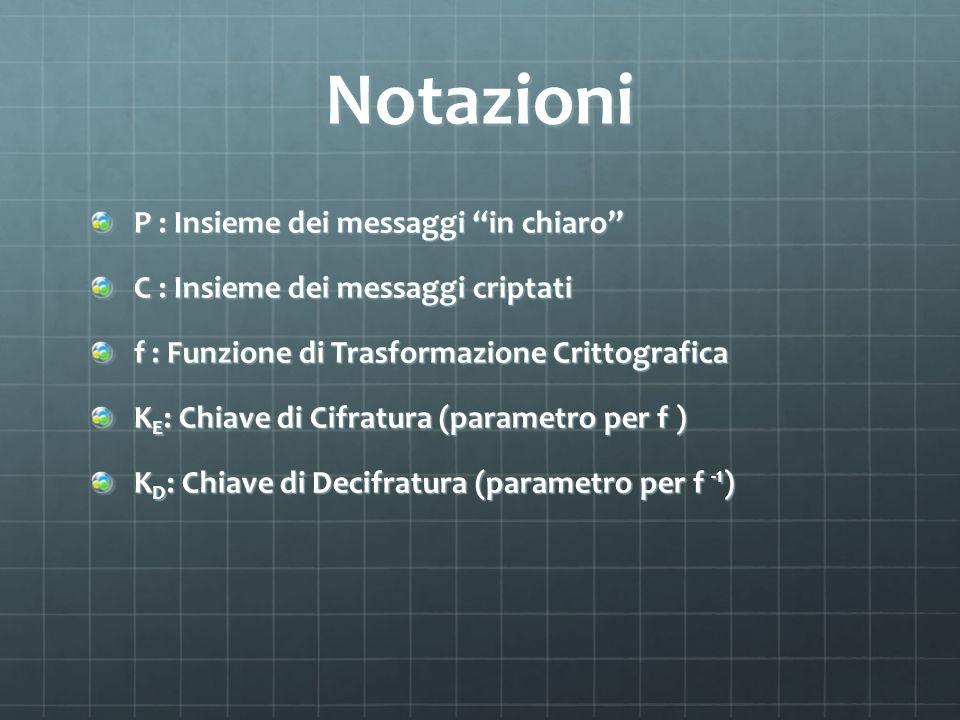 Notazioni P : Insieme dei messaggi in chiaro C : Insieme dei messaggi criptati f : Funzione di Trasformazione Crittografica K E : Chiave di Cifratura