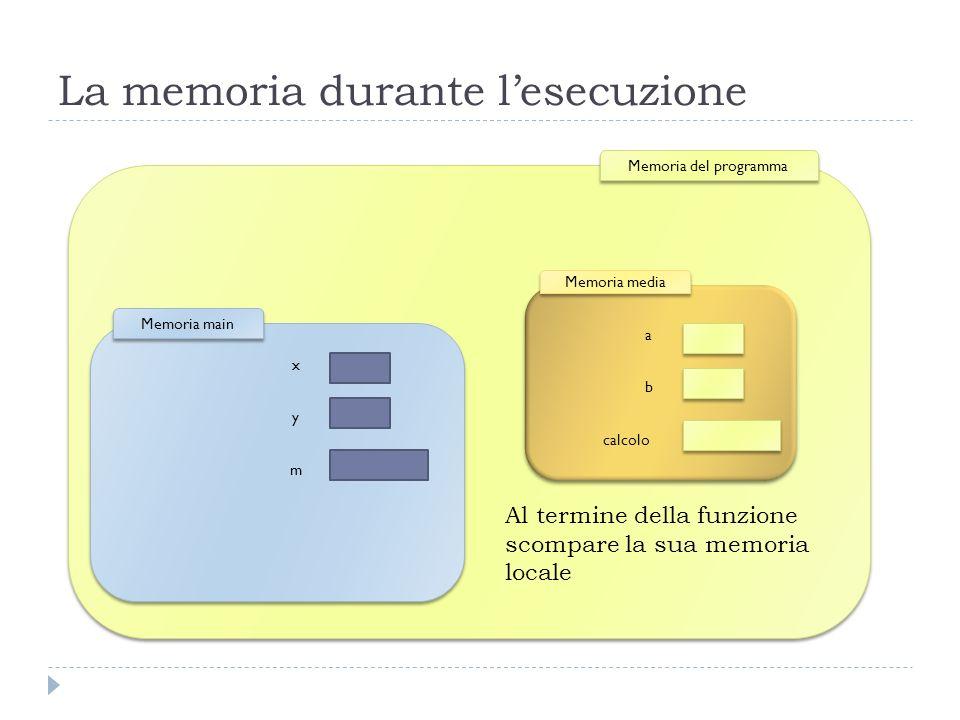 La memoria durante lesecuzione Memoria del programma Memoria main x y m a b calcolo Memoria media Al termine della funzione scompare la sua memoria lo
