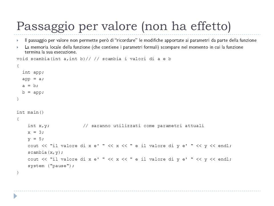 Passaggio per valore (non ha effetto) Il passaggio per valore non permette però di ricordare le modifiche apportate ai parametri da parte della funzio