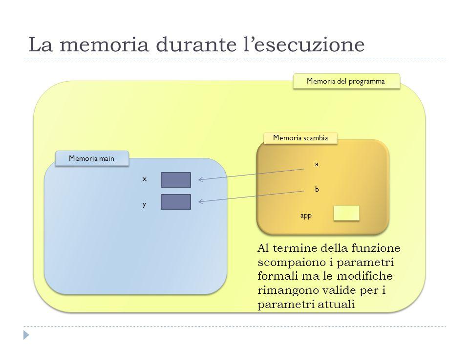 La memoria durante lesecuzione Memoria del programma Memoria main x y a b app Memoria scambia Al termine della funzione scompaiono i parametri formali