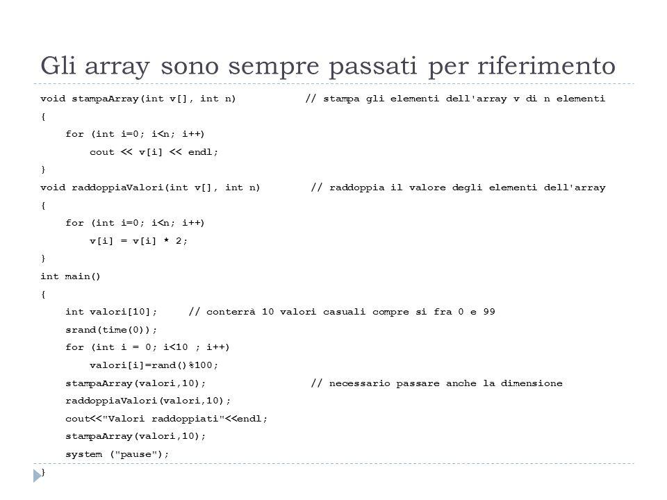 Gli array sono sempre passati per riferimento void stampaArray(int v[], int n) // stampa gli elementi dell'array v di n elementi { for (int i=0; i<n;