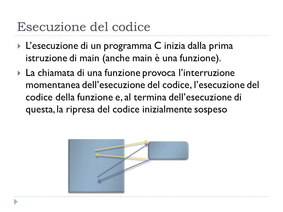 Esecuzione del codice Lesecuzione di un programma C inizia dalla prima istruzione di main (anche main è una funzione). La chiamata di una funzione pro