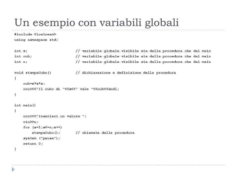 Un esempio con variabili globali #include using namespace std; int x; // variabile globale visibile sia dalla procedura che dal main int cub; // varia