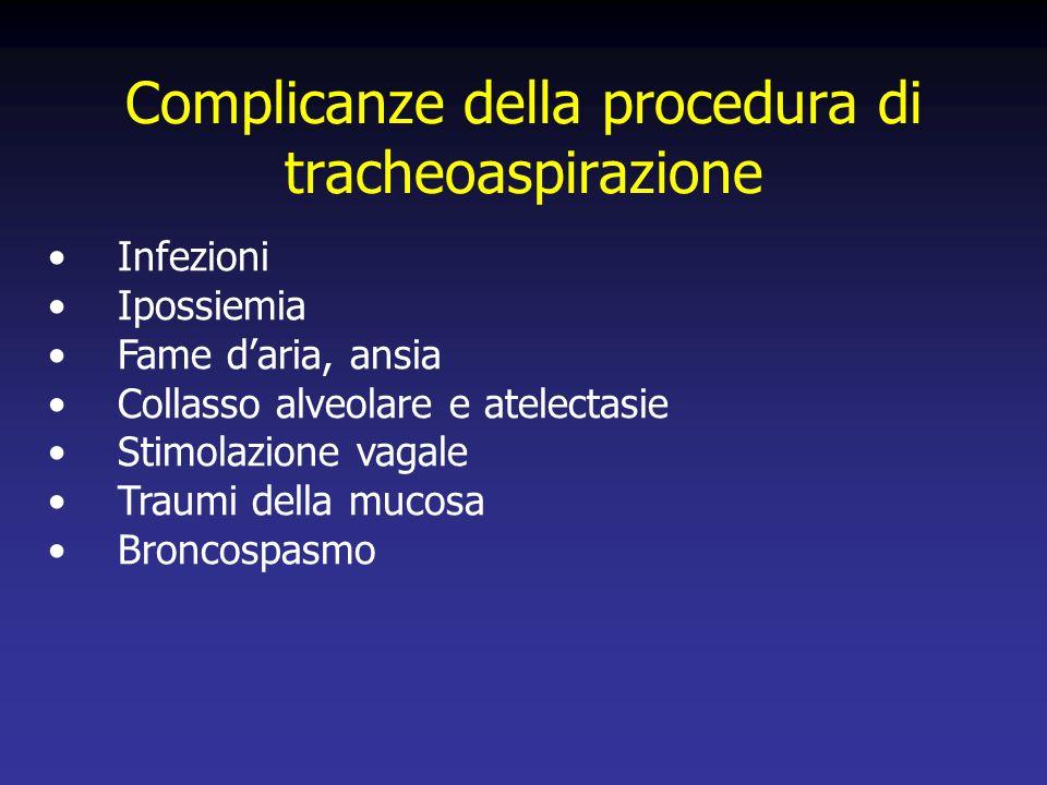 Complicanze della procedura di tracheoaspirazione Infezioni Ipossiemia Fame daria, ansia Collasso alveolare e atelectasie Stimolazione vagale Traumi della mucosa Broncospasmo