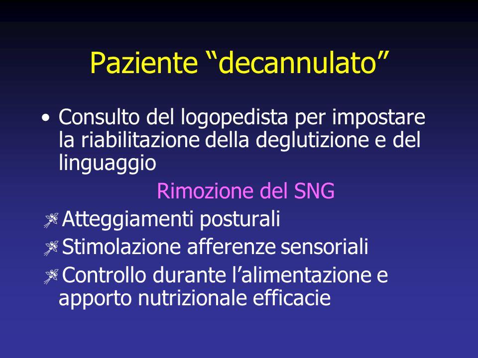 Paziente decannulato Consulto del logopedista per impostare la riabilitazione della deglutizione e del linguaggio Rimozione del SNG Atteggiamenti posturali Stimolazione afferenze sensoriali Controllo durante lalimentazione e apporto nutrizionale efficacie
