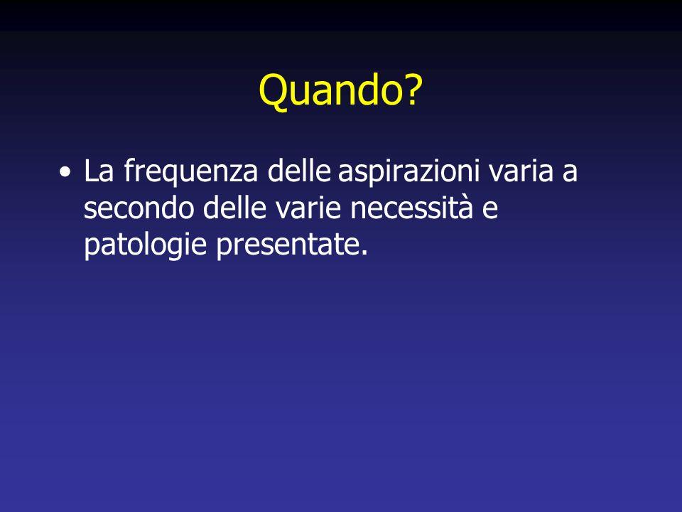 Rimozione della cannula positivo Consulto polispecialistico (ORL, anestesista) per valutare lefficacia della respirazione e della deglutizione negativo Si procede alla decannulazione Si valuta leventualità di sostituire la cannula Esito