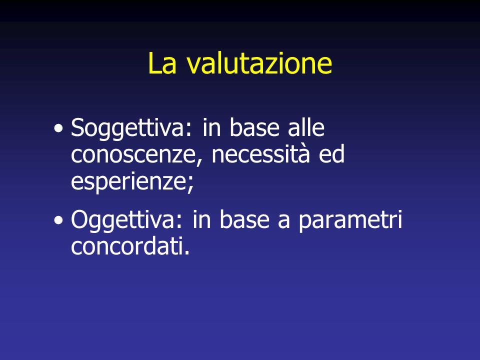 La valutazione Soggettiva: in base alle conoscenze, necessità ed esperienze; Oggettiva: in base a parametri concordati.