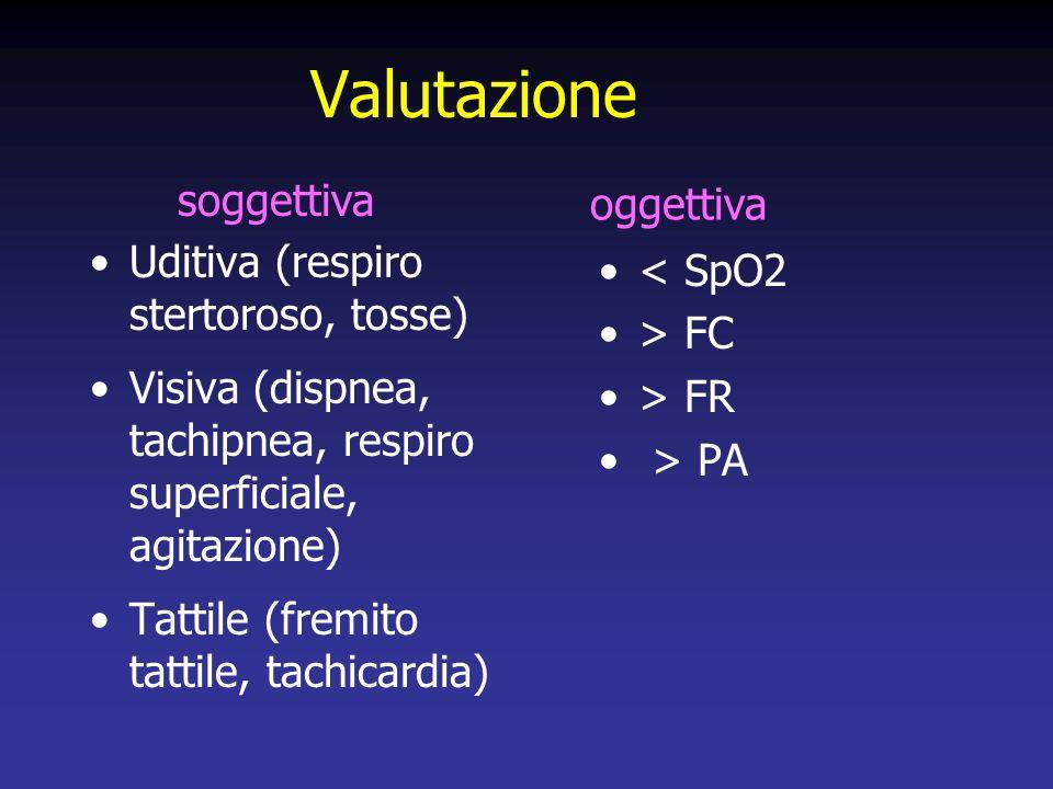 Valutazione Uditiva (respiro stertoroso, tosse) Visiva (dispnea, tachipnea, respiro superficiale, agitazione) Tattile (fremito tattile, tachicardia) < SpO2 > FC > FR > PA soggettiva oggettiva