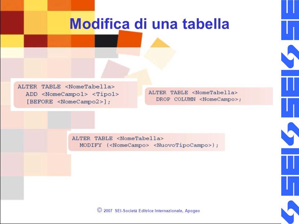 © 2007 SEI-Società Editrice Internazionale, Apogeo Modifica di una tabella