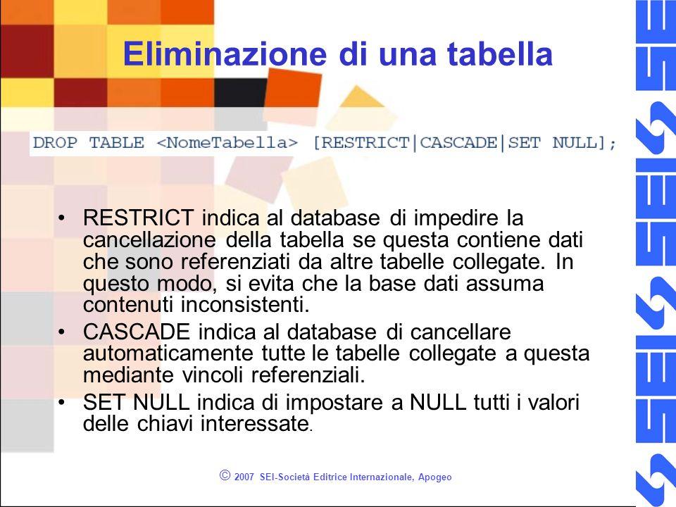 © 2007 SEI-Società Editrice Internazionale, Apogeo Eliminazione di una tabella RESTRICT indica al database di impedire la cancellazione della tabella se questa contiene dati che sono referenziati da altre tabelle collegate.