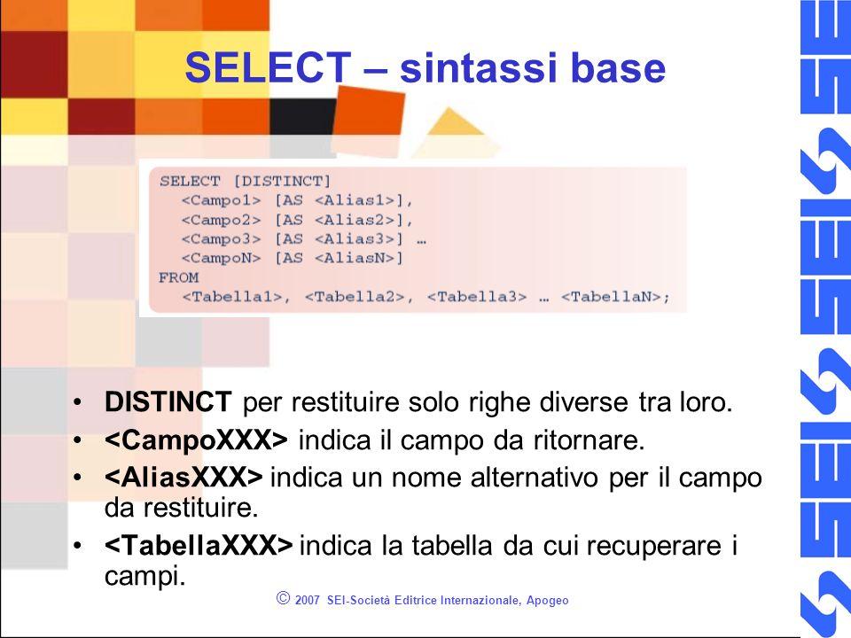 © 2007 SEI-Società Editrice Internazionale, Apogeo SELECT – sintassi base DISTINCT per restituire solo righe diverse tra loro.