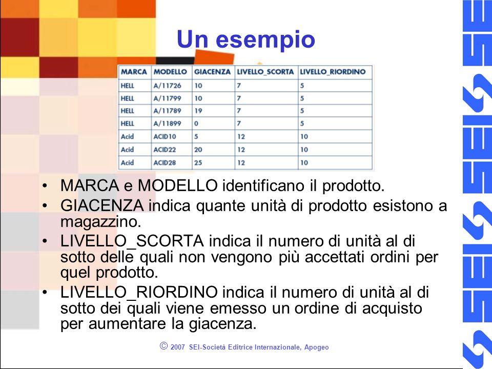 © 2007 SEI-Società Editrice Internazionale, Apogeo Un esempio MARCA e MODELLO identificano il prodotto. GIACENZA indica quante unità di prodotto esist