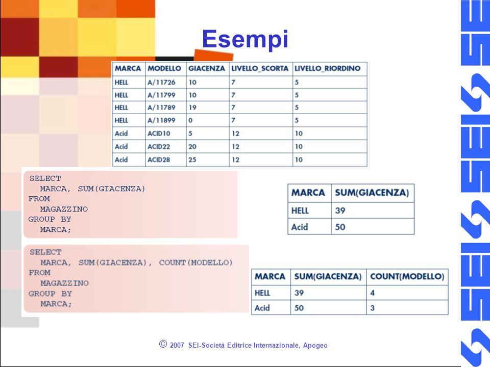 © 2007 SEI-Società Editrice Internazionale, Apogeo Esempi