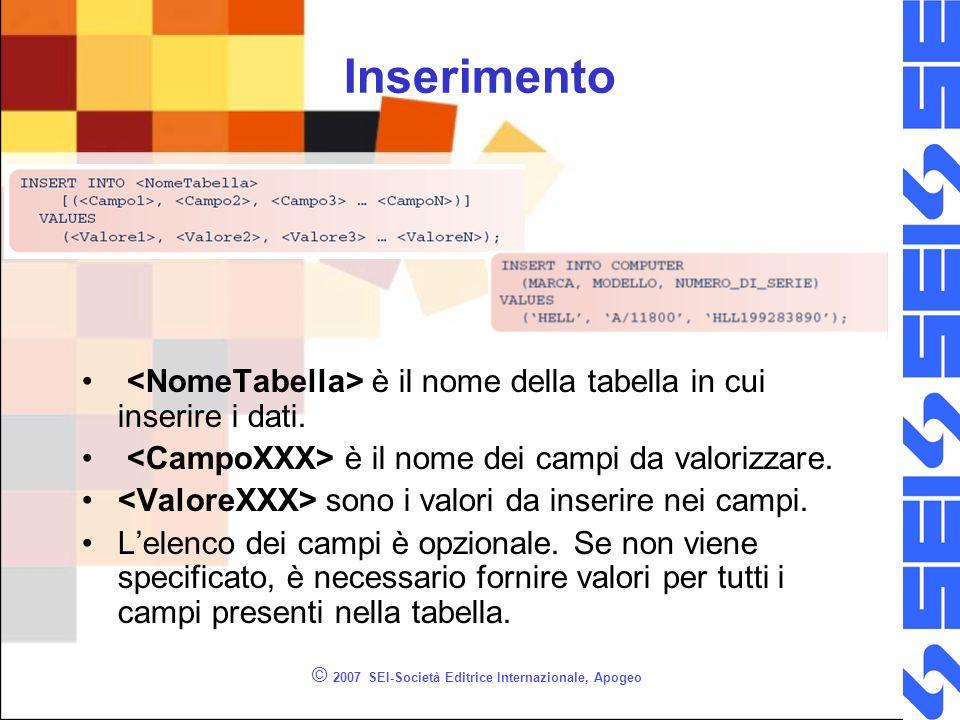 © 2007 SEI-Società Editrice Internazionale, Apogeo Inserimento è il nome della tabella in cui inserire i dati.