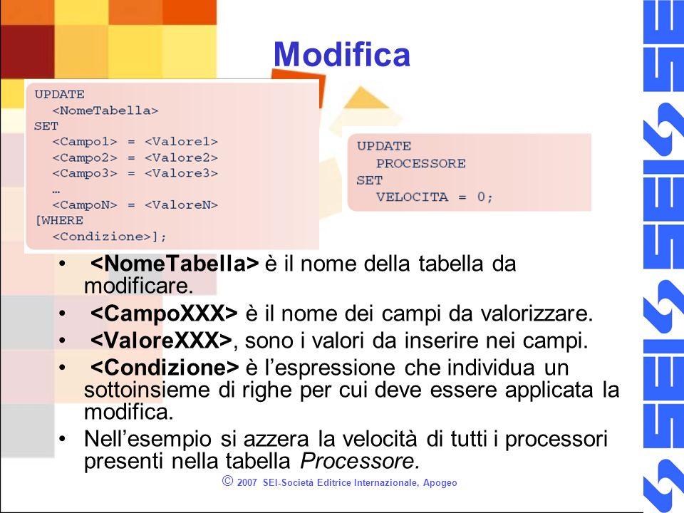 © 2007 SEI-Società Editrice Internazionale, Apogeo Modifica è il nome della tabella da modificare.
