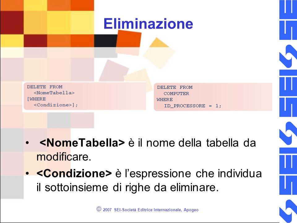 © 2007 SEI-Società Editrice Internazionale, Apogeo Eliminazione è il nome della tabella da modificare. è lespressione che individua il sottoinsieme di