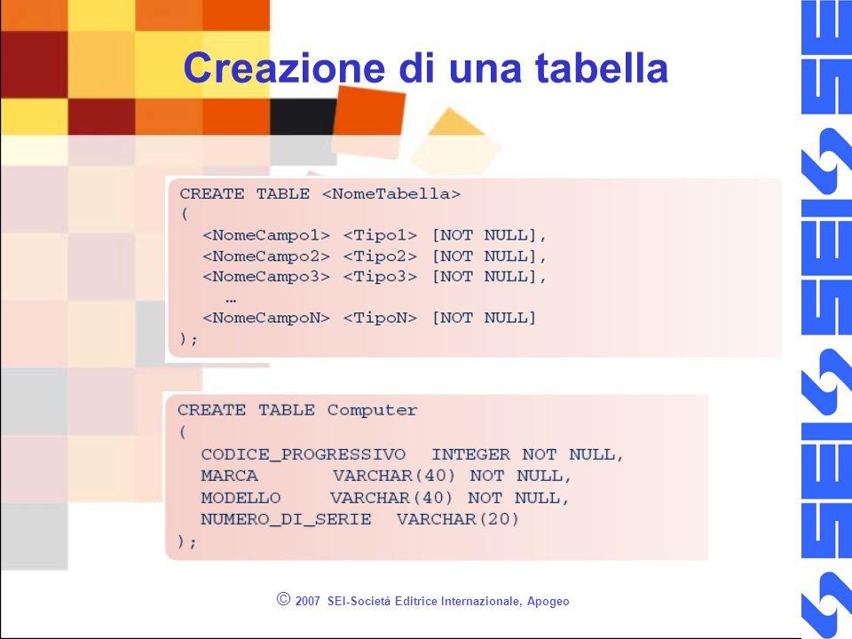 © 2007 SEI-Società Editrice Internazionale, Apogeo Creazione di una tabella