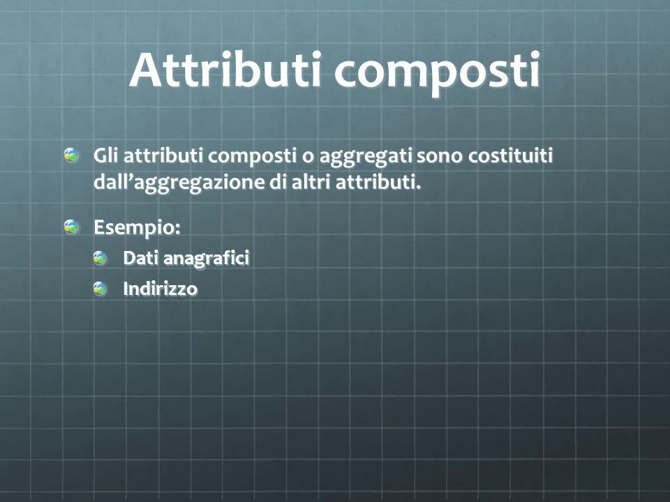Attributi composti Gli attributi composti o aggregati sono costituiti dallaggregazione di altri attributi. Esempio: Dati anagrafici Indirizzo