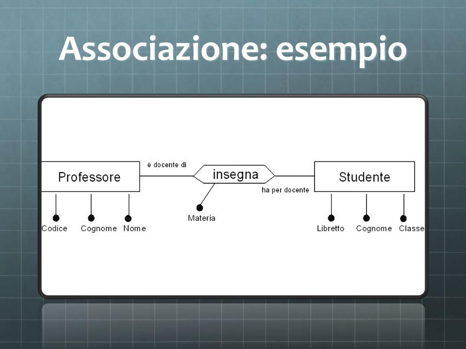 Associazione: esempio