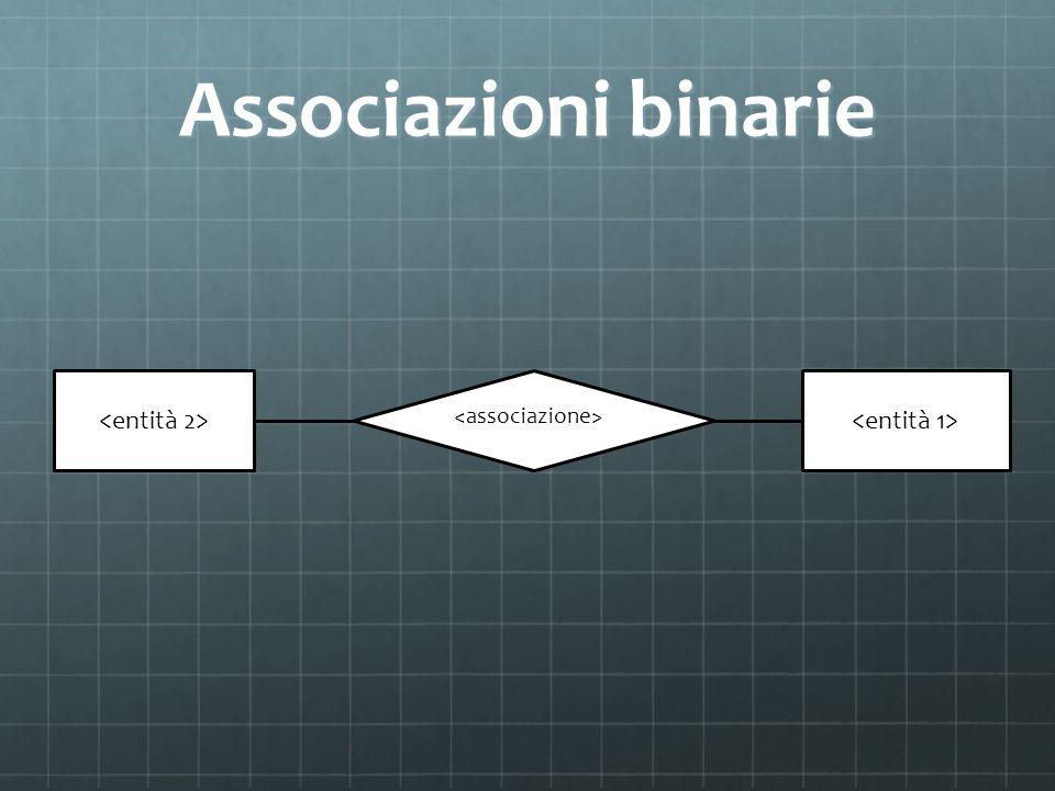 Associazioni binarie