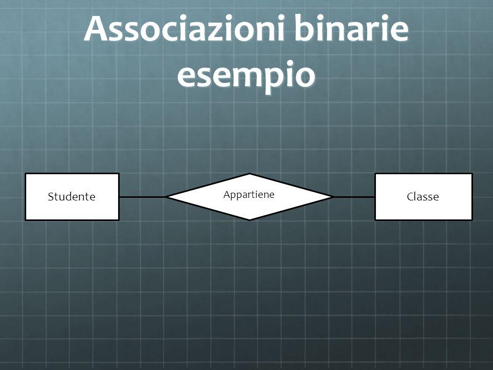 Associazioni binarie esempio Appartiene ClasseStudente