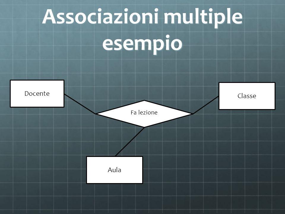 Associazioni multiple esempio Fa lezione Classe Docente Aula