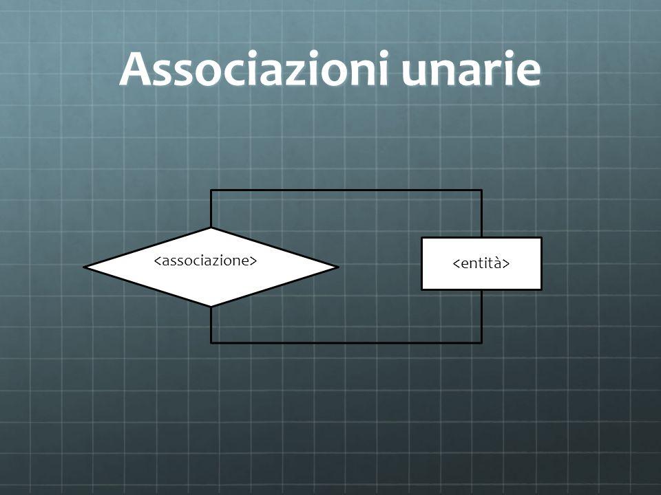 Associazioni unarie