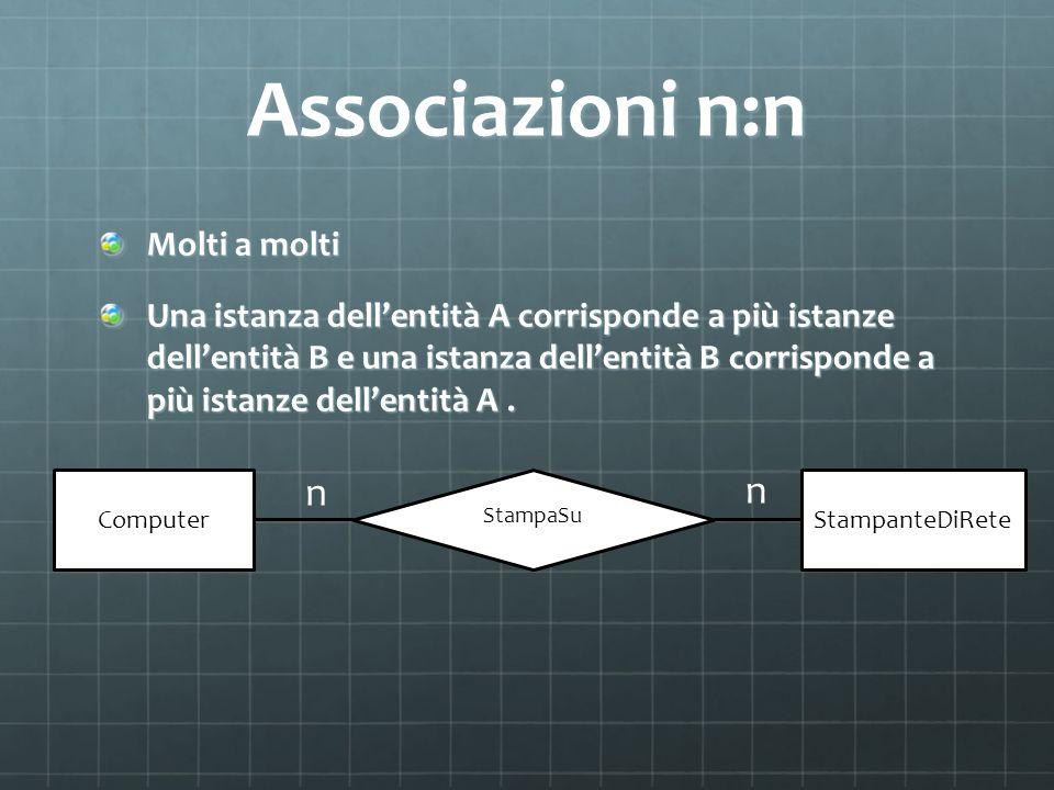 Associazioni n:n Molti a molti Una istanza dellentità A corrisponde a più istanze dellentità B e una istanza dellentità B corrisponde a più istanze de