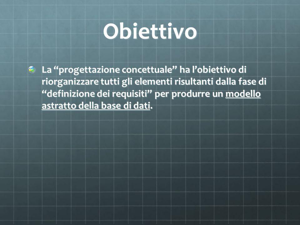 Obiettivo La progettazione concettuale ha lobiettivo di riorganizzare tutti gli elementi risultanti dalla fase didefinizione dei requisiti per produrr