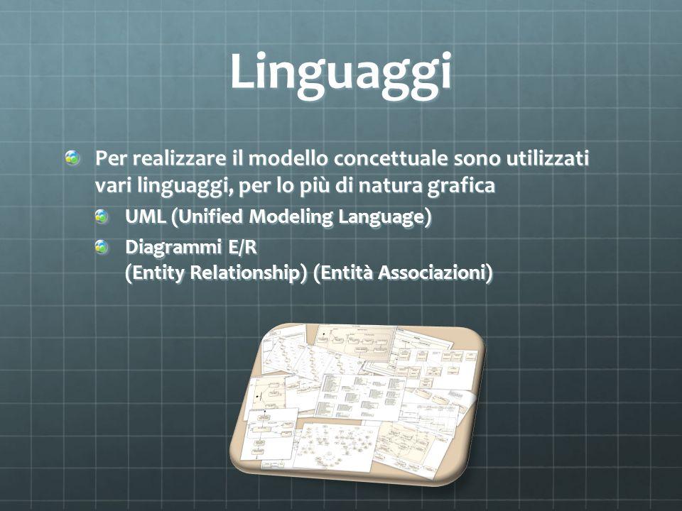 Linguaggi Per realizzare il modello concettuale sono utilizzati vari linguaggi, per lo più di natura grafica UML (Unified Modeling Language) Diagrammi
