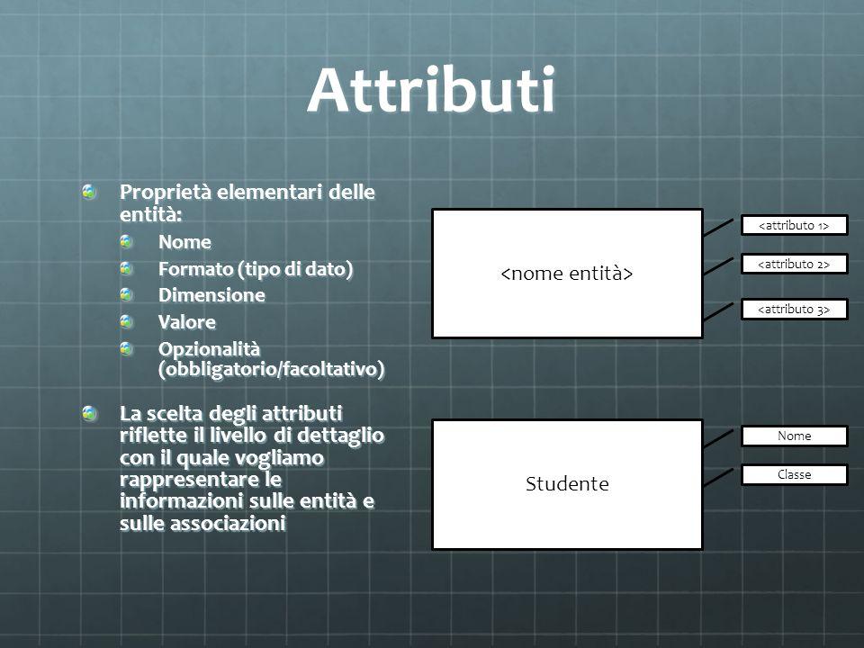 Attributi Proprietà elementari delle entità: Nome Formato (tipo di dato) DimensioneValore Opzionalità (obbligatorio/facoltativo) La scelta degli attri