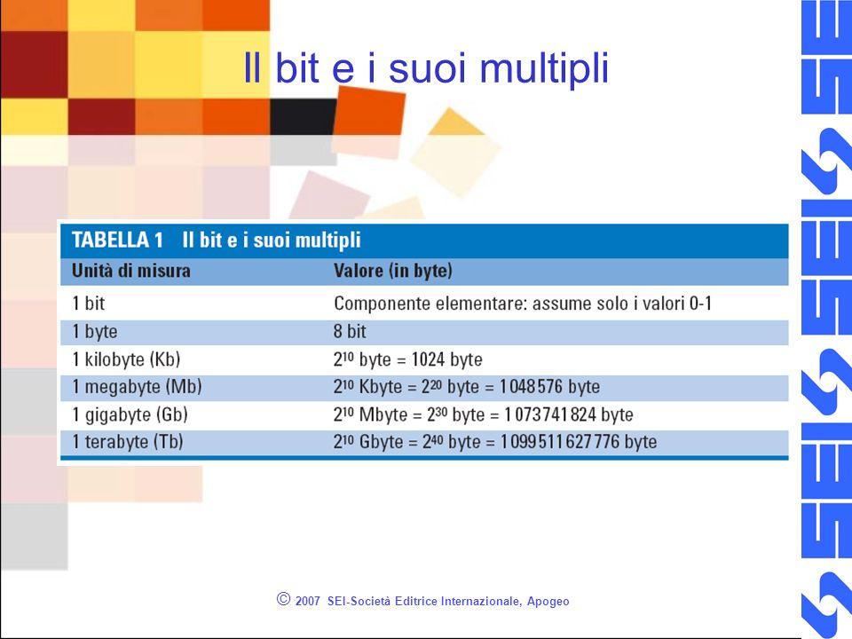 © 2007 SEI-Società Editrice Internazionale, Apogeo Il bit e i suoi multipli