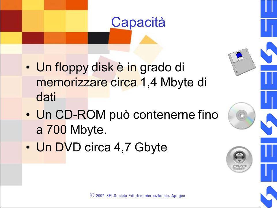 © 2007 SEI-Società Editrice Internazionale, Apogeo Capacità Un floppy disk è in grado di memorizzare circa 1,4 Mbyte di dati Un CD-ROM può contenerne