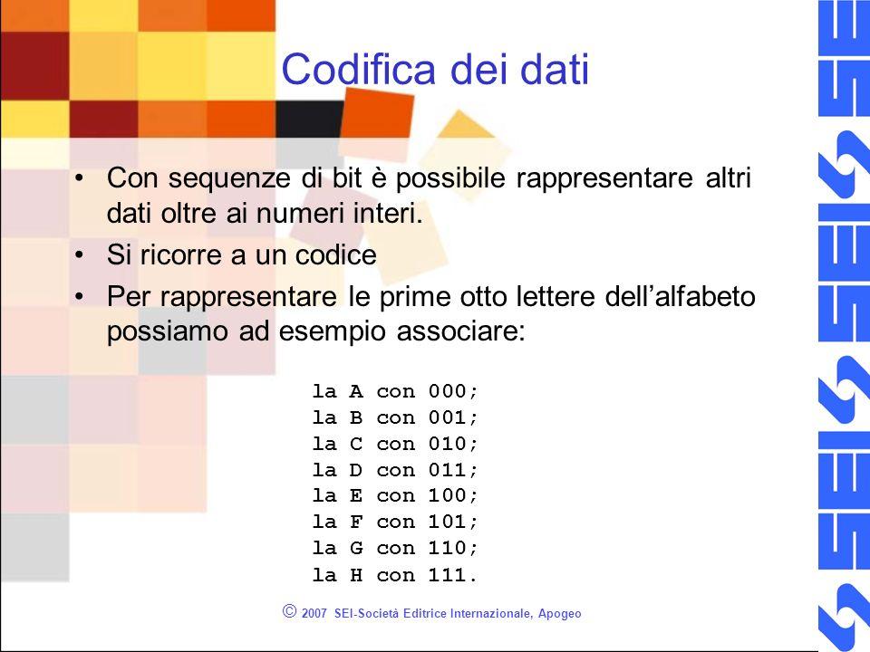 © 2007 SEI-Società Editrice Internazionale, Apogeo Codifica dei dati Con sequenze di bit è possibile rappresentare altri dati oltre ai numeri interi.