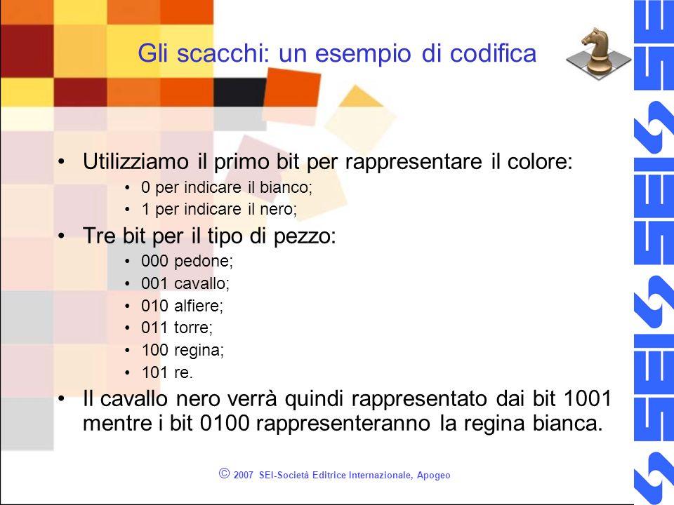 © 2007 SEI-Società Editrice Internazionale, Apogeo Gli scacchi: un esempio di codifica Utilizziamo il primo bit per rappresentare il colore: 0 per ind