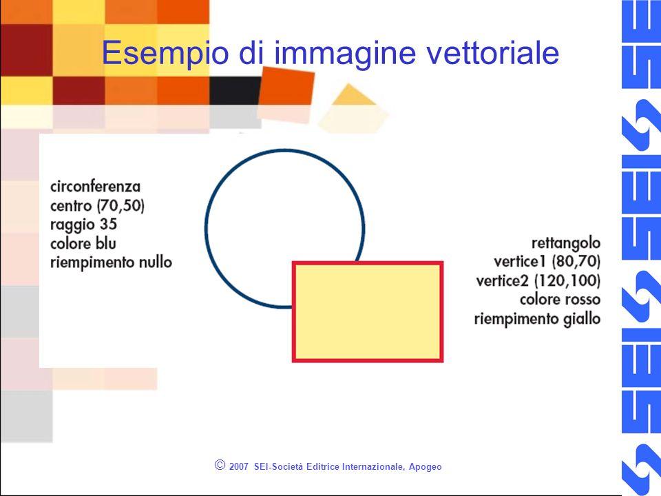 © 2007 SEI-Società Editrice Internazionale, Apogeo Esempio di immagine vettoriale