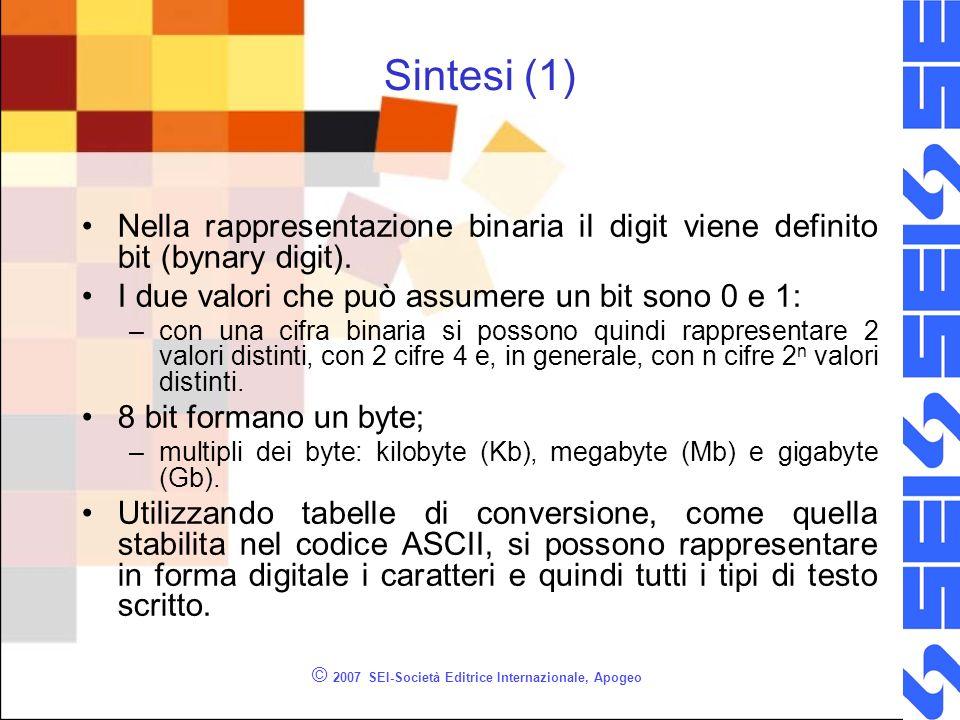 © 2007 SEI-Società Editrice Internazionale, Apogeo Sintesi (1) Nella rappresentazione binaria il digit viene definito bit (bynary digit). I due valori