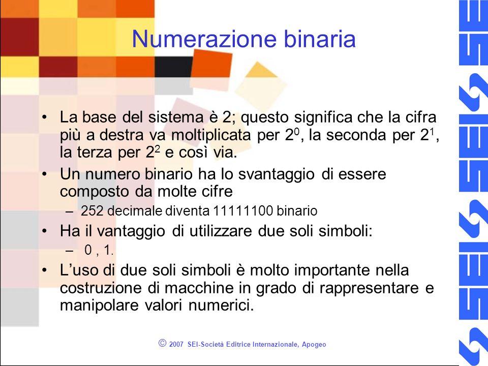© 2007 SEI-Società Editrice Internazionale, Apogeo Numerazione binaria La base del sistema è 2; questo significa che la cifra più a destra va moltipli