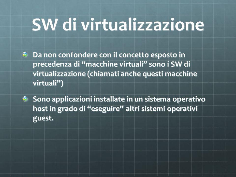 SW di virtualizzazione Da non confondere con il concetto esposto in precedenza di macchine virtuali sono i SW di virtualizzazione (chiamati anche ques
