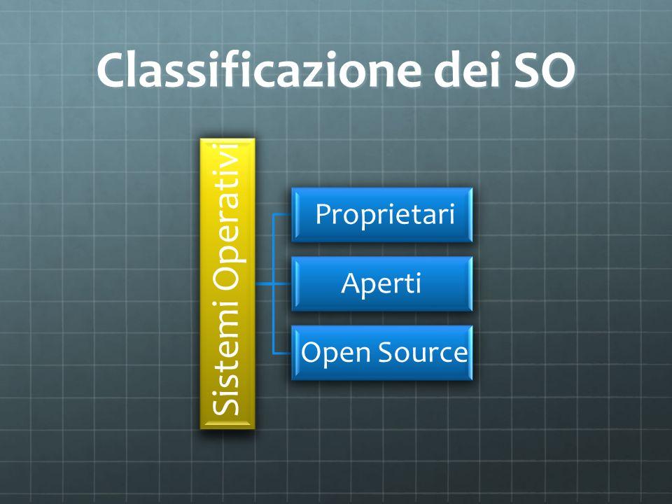 Classificazione dei SO Sistemi Operativi Proprietari Aperti Open Source