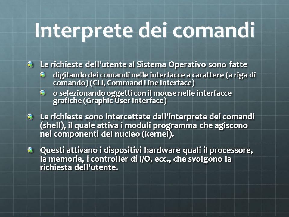 Interprete dei comandi Le richieste dell'utente al Sistema Operativo sono fatte digitando dei comandi nelle interfacce a carattere (a riga di comando)
