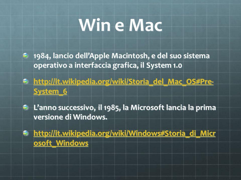 Win e Mac 1984, lancio dellApple Macintosh, e del suo sistema operativo a interfaccia grafica, il System 1.0 http://it.wikipedia.org/wiki/Storia_del_M