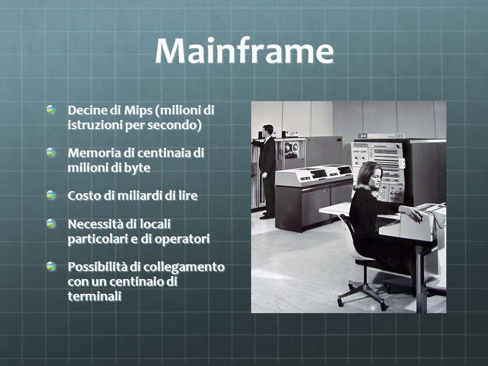 Mainframe Decine di Mips (milioni di istruzioni per secondo) Memoria di centinaia di milioni di byte Costo di miliardi di lire Necessità di locali par