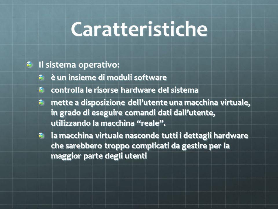 Caratteristiche Il sistema operativo: è un insieme di moduli software controlla le risorse hardware del sistema mette a disposizione dellutente una ma