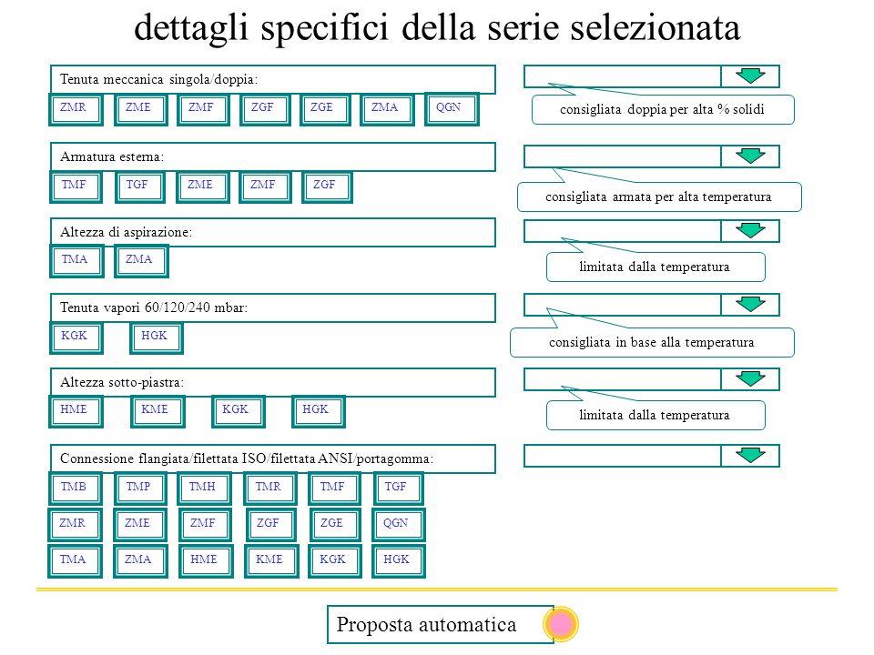 dettagli specifici della serie selezionata Tenuta meccanica singola/doppia: Altezza sotto-piastra: Connessione flangiata/filettata ISO/filettata ANSI/