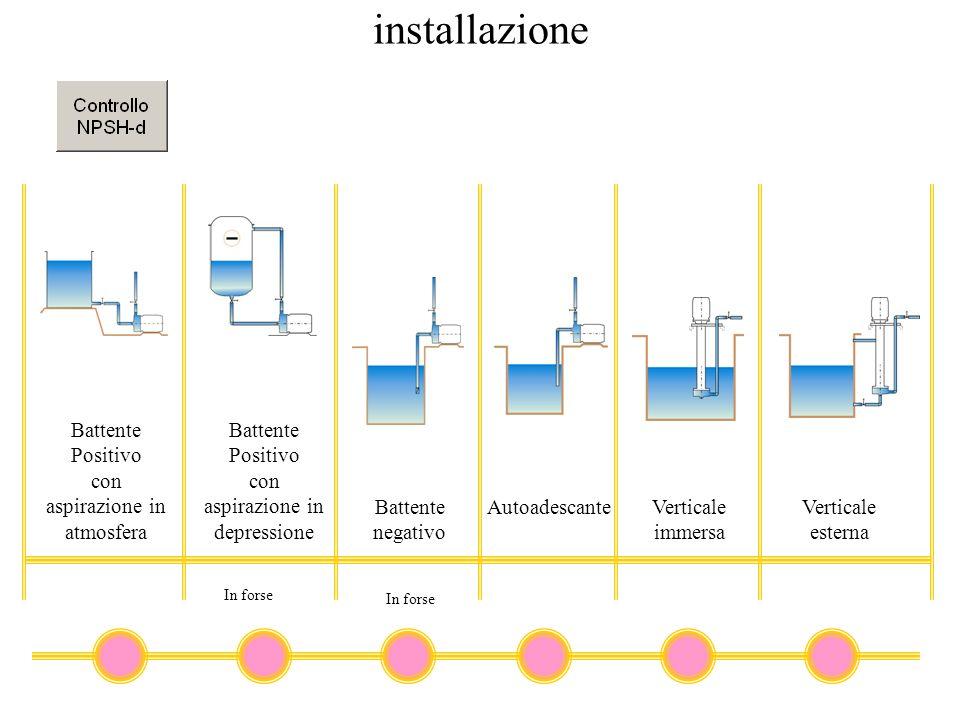 installazione Battente Positivo con aspirazione in atmosfera Battente negativo AutoadescanteVerticale immersa Verticale esterna Battente Positivo con